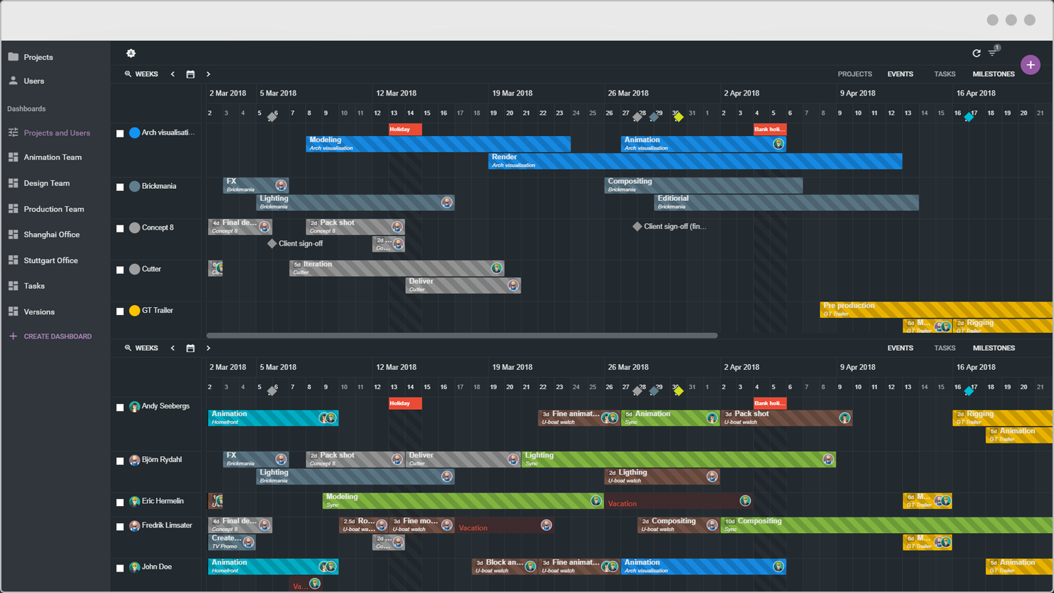 ftrack Features – Planning, Production tracking, Review